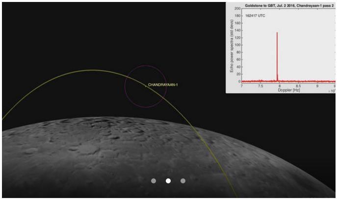 Ученые NASA нашли на орбите Луны потерянный восемь лет назад зонд