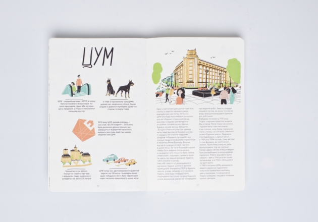 ЦУМ и L'Officiel Online выпустили путеводитель по Киеву