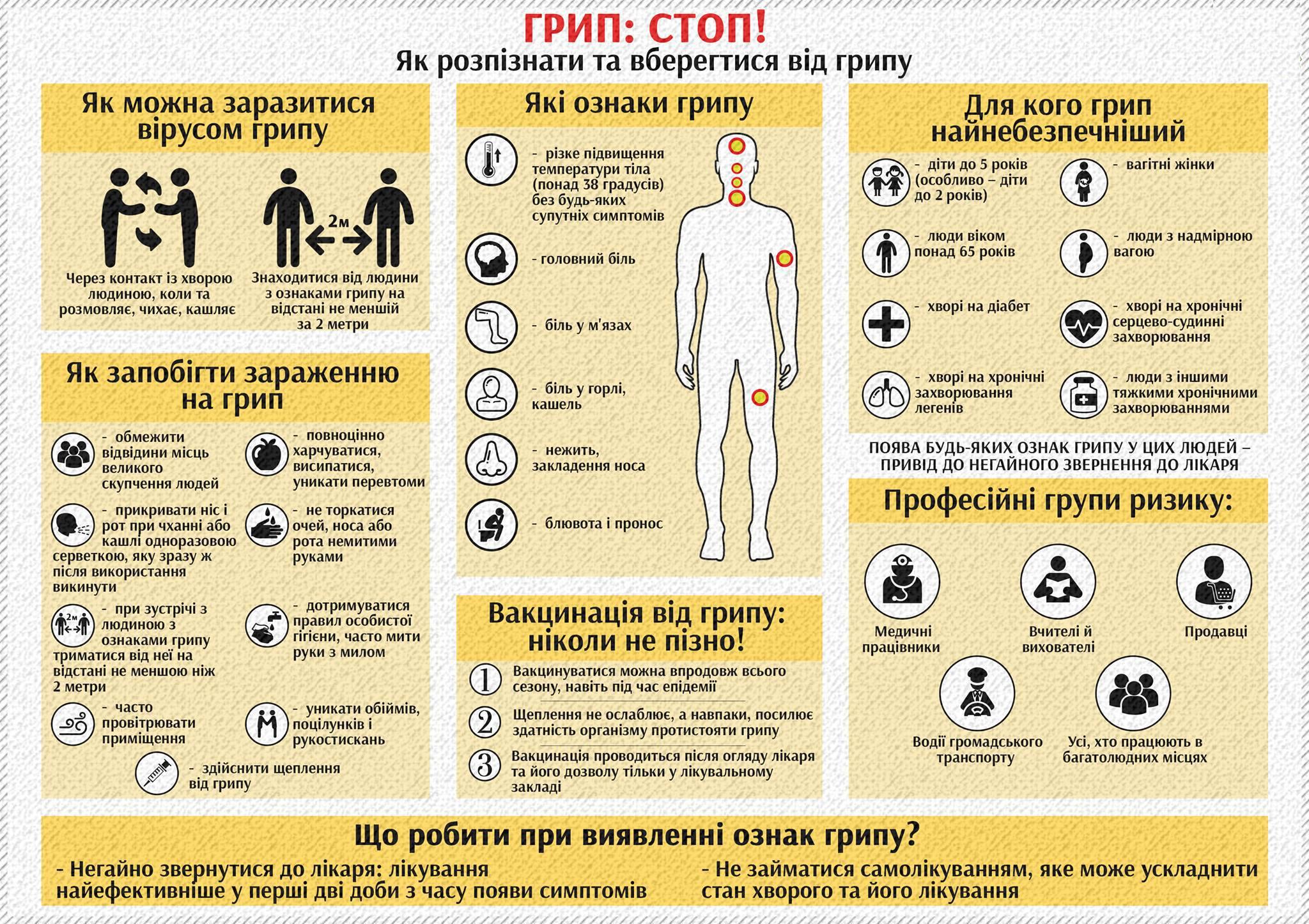 В Минздраве дали советы, как уберечься от гриппа: инфографика