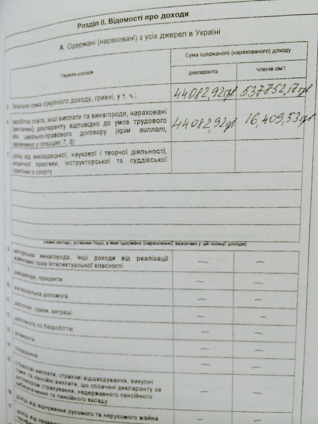 Декларация нового главы МИД: две квартиры и два автомобиля