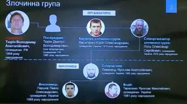 ГПУ назвала предполагаемого заказчика убийства Вороненкова