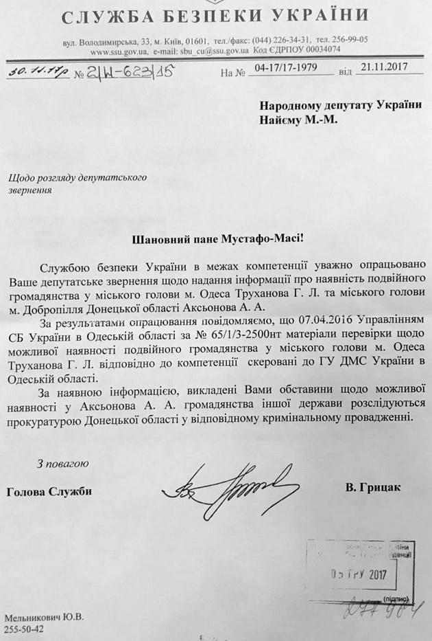 Власти саботируют расследование гражданства Труханова - нардеп