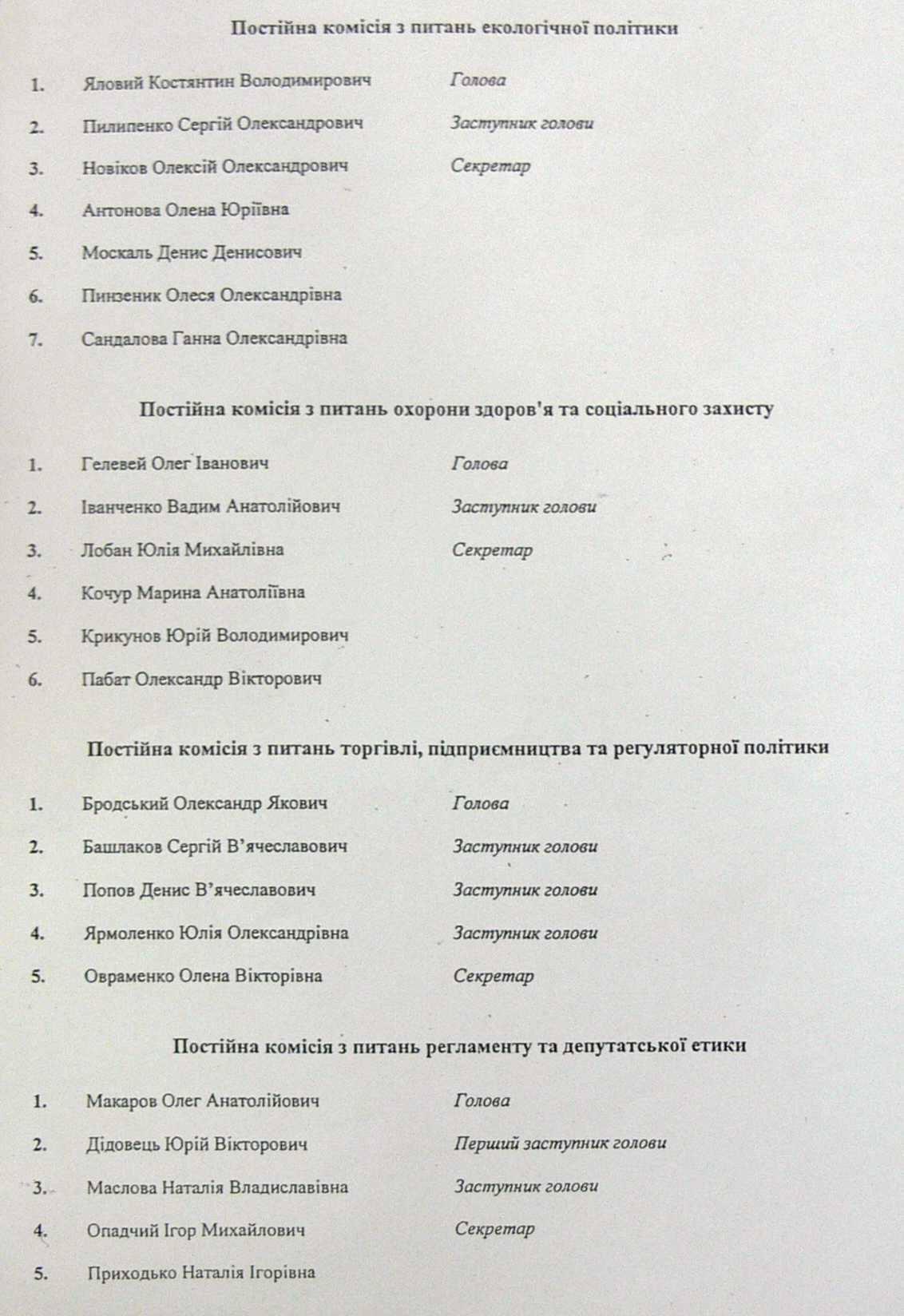 Кто стал секретарем Киевсовета и возглавил комиссии: список