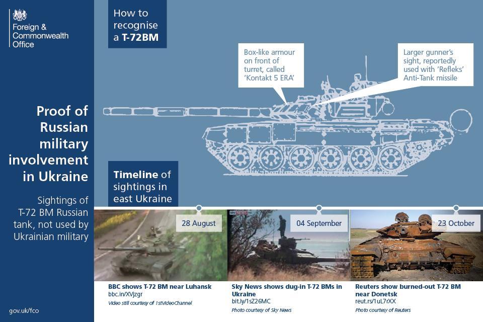 Великобритания помогла РФ распознать российские танки в Украине