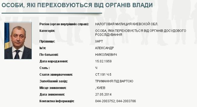 МВД объявило в розыск экс-главу Укрспирта Александра Харта