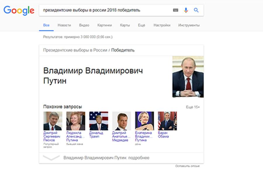Google по ошибке назвал Путина победителем грядущих выборов