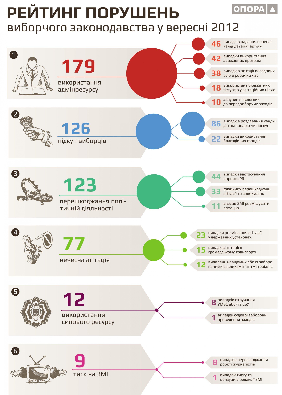 инфографика ОПОРА.jpg