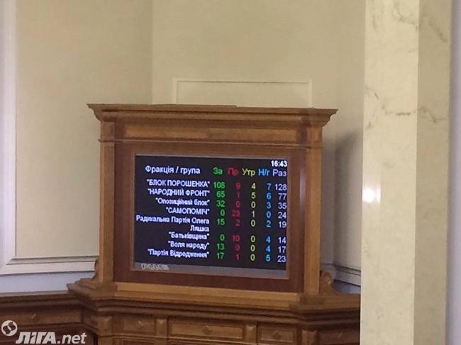 Рада уволила Соболева с поста главы антикоррупционного комитета