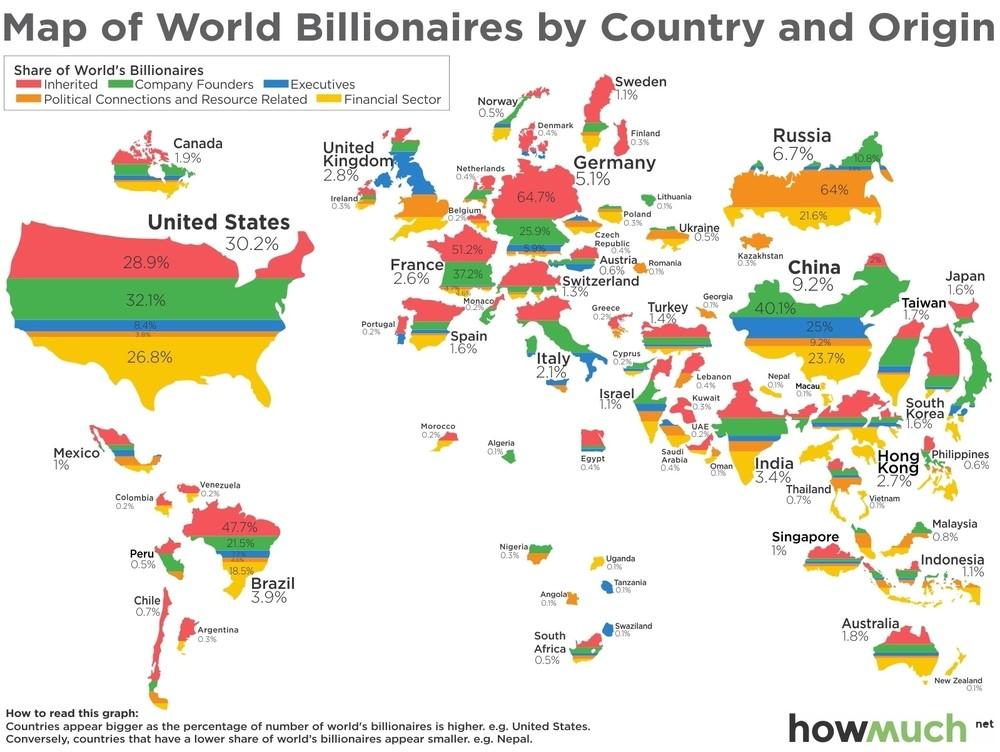 Источники богатства миллиардеров в разных странах