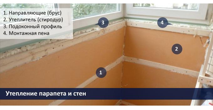 Утепление балкона с железным парапетом- технология.