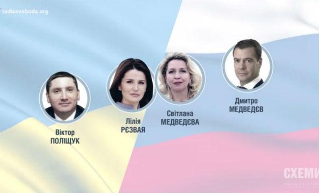 Журналисты нашли связь Наливайченко с окружением Януковича: видео