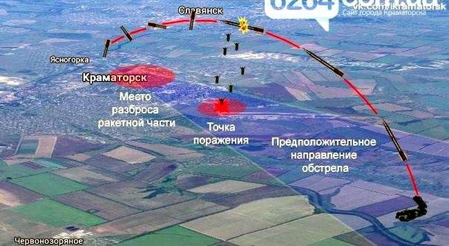 района Горловки обстреляли