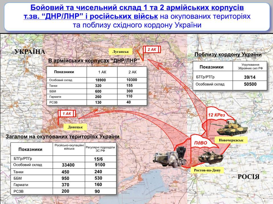 СБУ показала генералов армии РФ, командующих оккупантами