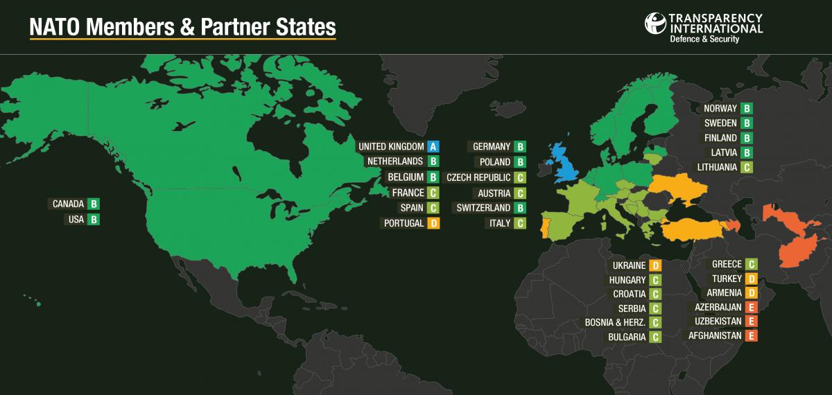В оборонной сфере Украины все еще высокий уровень коррупции - TI