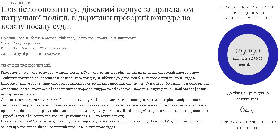 Петиция о полном обновлении судейского корпуса набрала 25 тысяч